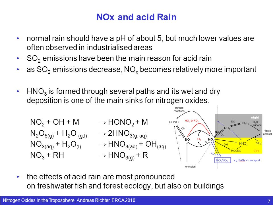 Nitrogen Oxides in the Troposphere, Andreas Richter, ERCA 2010 7 NOx and acid Rain normal rain should have a pH of about 5, but much lower values are often observed in industrialised areas SO 2 emissions have been the main reason for acid rain as SO 2 emissions decrease, NO x becomes relatively more important HNO 3 is formed through several paths and its wet and dry deposition is one of the main sinks for nitrogen oxides: NO 2 + OH + M → HONO 2 + M N 2 O 5(g) + H 2 O (g,l) → 2HNO 3(g, aq) NO 3(aq) + H 2 O (l) → HNO 3(aq) + OH (aq) NO 3 + RH → HNO 3(g) + R the effects of acid rain are most pronounced on freshwater fish and forest ecology, but also on buildings
