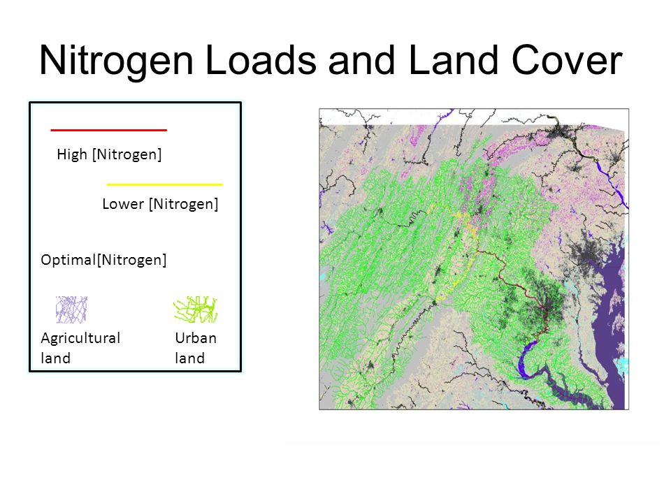 High [Nitrogen] Lower [Nitrogen] Optimal[Nitrogen] Agricultural land Urban land Nitrogen Loads and Land Cover