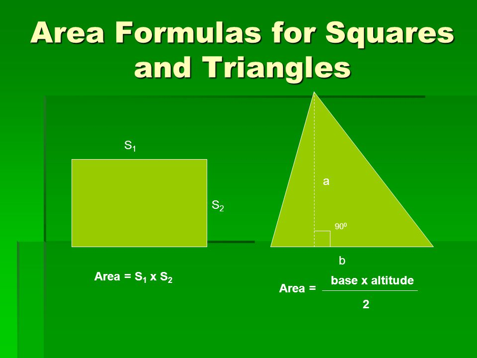 Area Formulas for Squares and Triangles Area = S 1 x S 2 S1S1 S2S2 90 0 a b Area = base x altitude 2