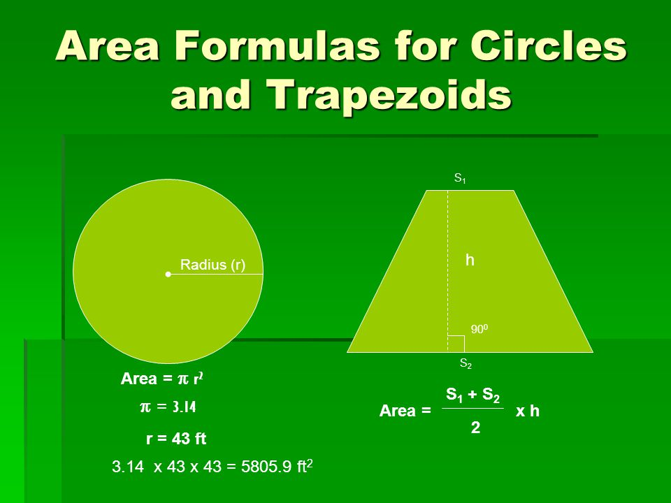 Area Formulas for Circles and Trapezoids Radius (r) π = 3.14 Area = π r 2 r = 43 ft 3.14 x 43 x 43 = 5805.9 ft 2 S1S1 h S 1 + S 2 S2S2 90 0 Area = 2 x h