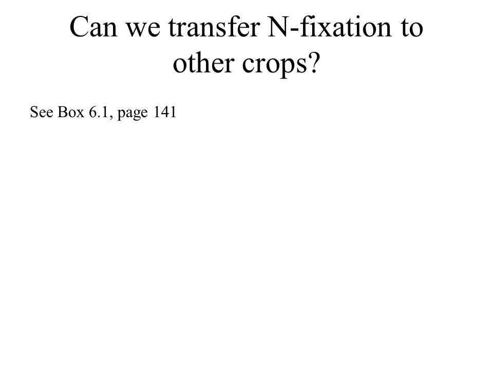 Can we transfer N-fixation to other crops? See Box 6.1, page 141