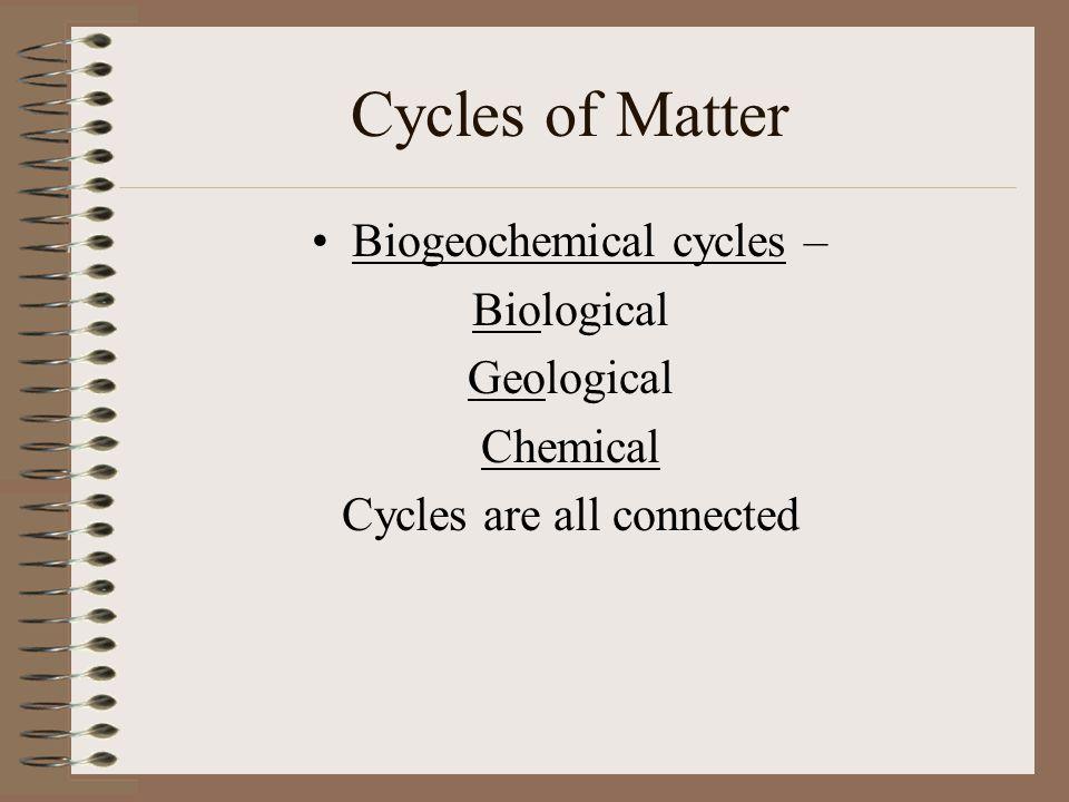Cycles of Matter Biogeochemical cycles – Biological Geological Chemical Cycles are all connected