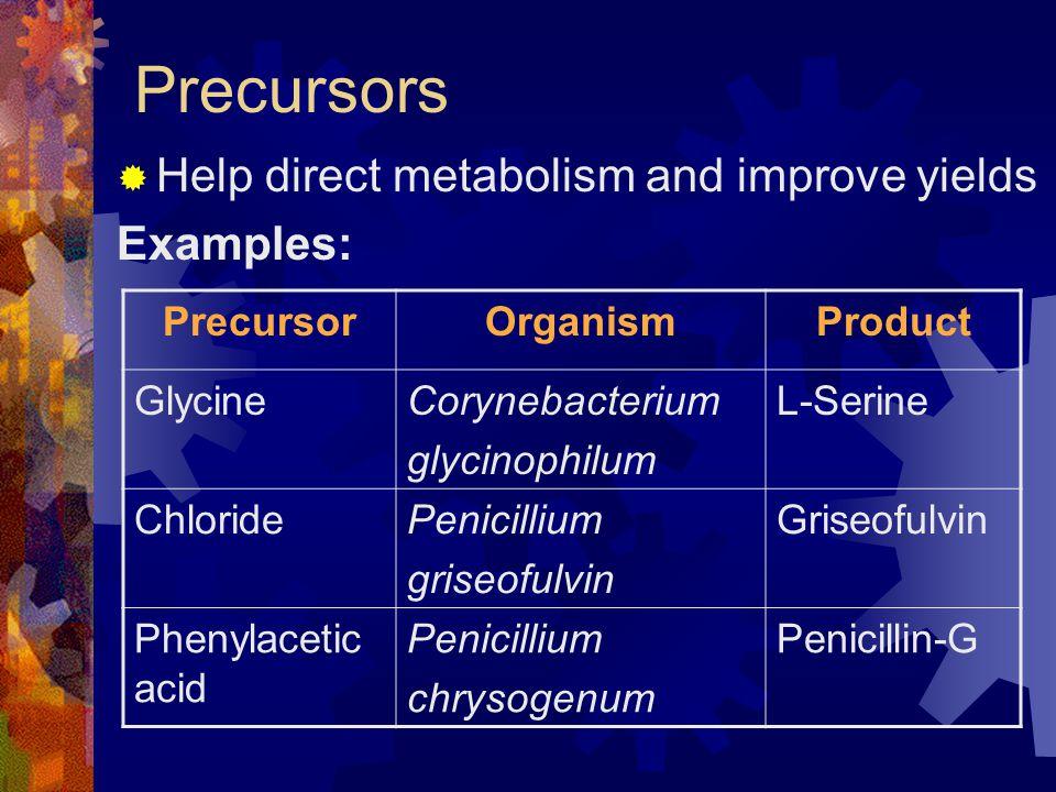Precursors  Help direct metabolism and improve yields Examples: PrecursorOrganismProduct GlycineCorynebacterium glycinophilum L-Serine ChloridePenici