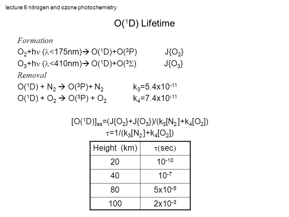 lecture 6 nitrogen and ozone photochemistry Formation O 2 +h ( <175nm)  O( 1 D)+O( 3 P) J{O 2 } O 3 +h ( <410nm)  O( 1 D)+O( 3  ) J{O 3 } Removal O( 1 D) + N 2  O( 3 P)+ N 2 k 3 =5.4x O( 1 D) + O 2  O( 3 P) + O 2 k 4 =7.4x [O( 1 D)] ss =(J{O 2 }+J{O 3 })/(k 3 [N 2 ]+k 4 [O 2 ])  =1/(k 3 [N 2 ]+k 4 [O 2 ]) Height (km)  sec  x x10 -3 O( 1 D) Lifetime