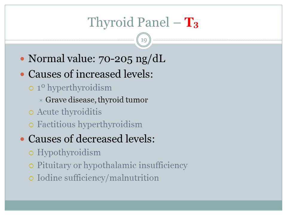 19 Thyroid Panel – T 3 Normal value: 70-205 ng/dL Causes of increased levels:  1º hyperthyroidism  Grave disease, thyroid tumor  Acute thyroiditis  Factitious hyperthyroidism Causes of decreased levels:  Hypothyroidism  Pituitary or hypothalamic insufficiency  Iodine sufficiency/malnutrition