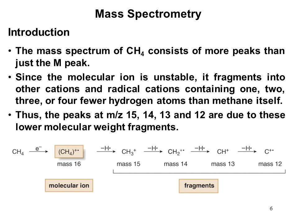 7 Mass Spectrometry Introduction Figure 13.2 Mass spectrum of hexane (CH 3 CH 2 CH 2 CH 2 CH 2 CH 3 )
