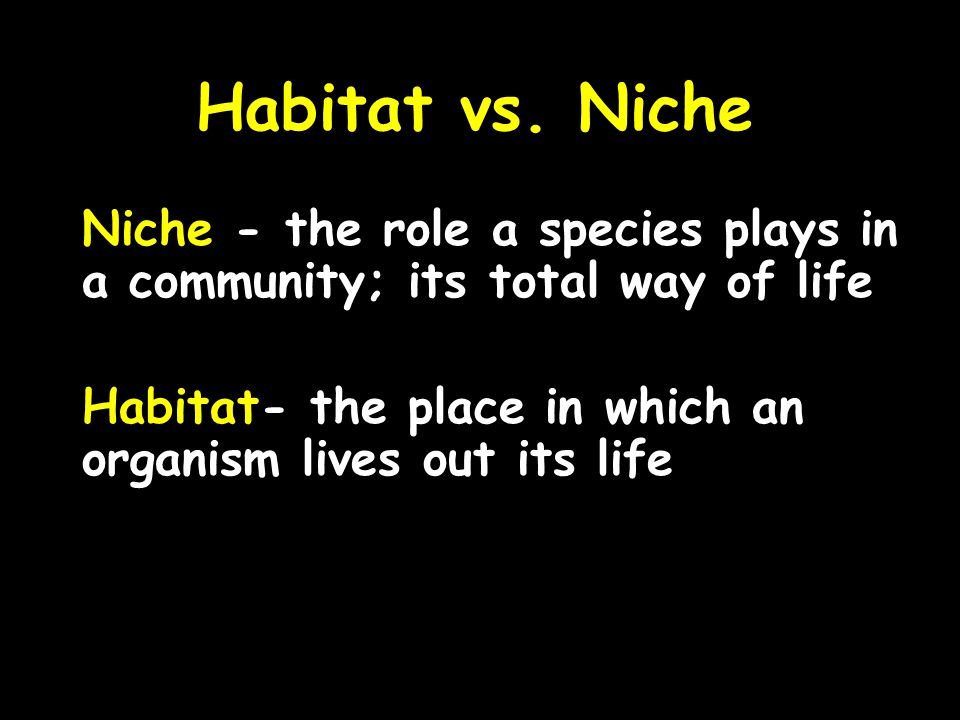 Habitat vs. Niche Niche - the role a species plays in a community; its total way of life Habitat- the place in which an organism lives out its life