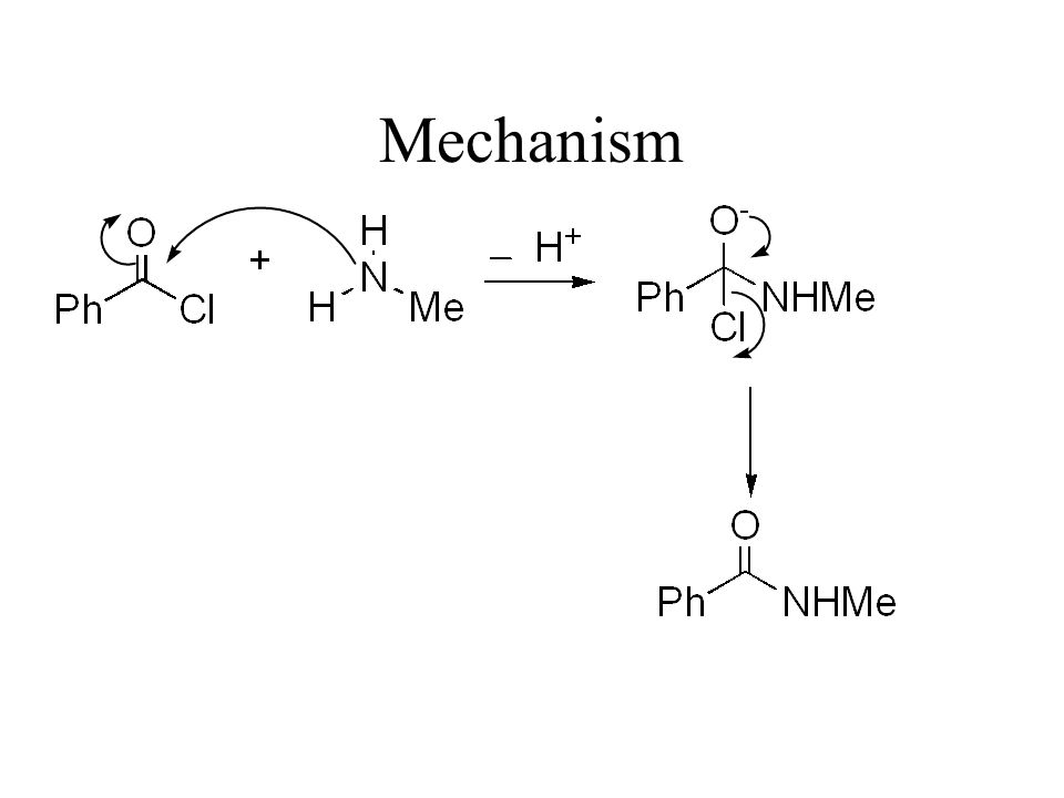 Acylation of Amines AMIDE N-methylbenzamide