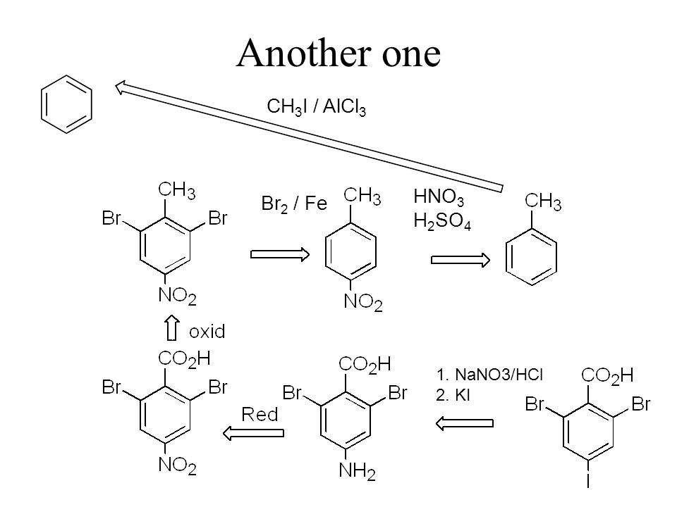Nice Synthesis