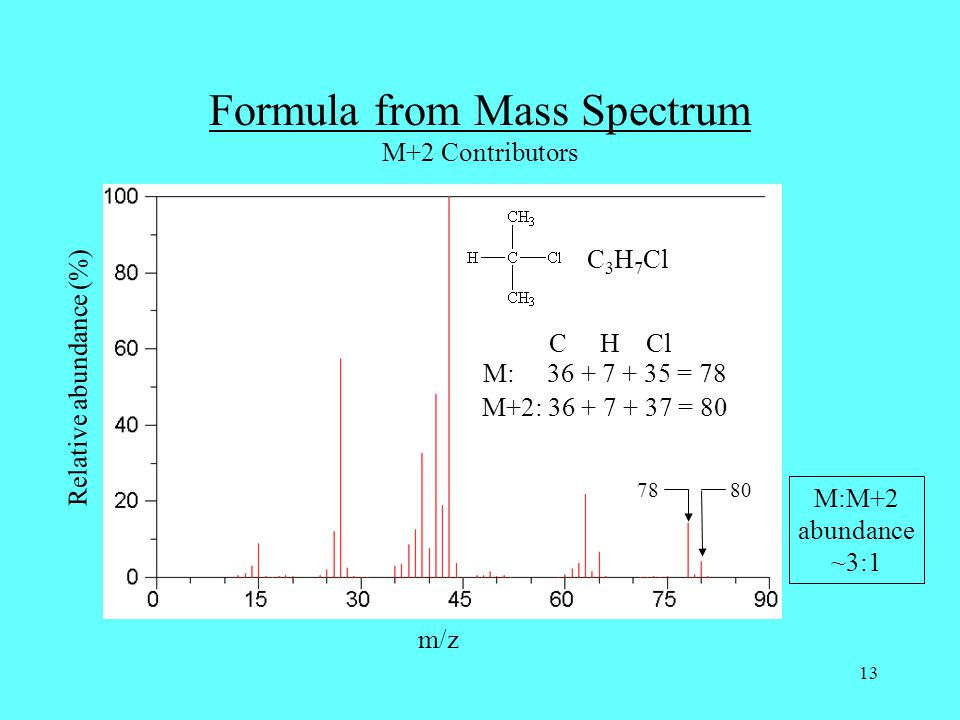 13 m/z Relative abundance (%) C 3 H 7 Cl 80 Formula from Mass Spectrum M+2 Contributors M+2: 36 + 7 + 37 = 80 C H Cl M: 36 + 7 + 35 = 78 M:M+2 abundan