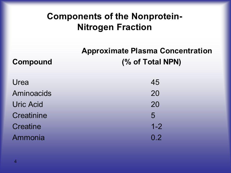 5 UREA - Urea constitutes nearly half the nonprotein nitrogen substances in the blood.