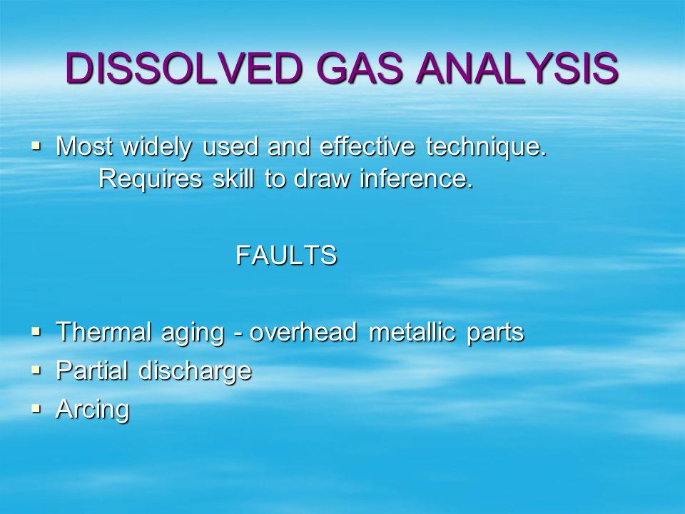IS 335 Acidity 0.4(max) Acidity 0.4(max) Sludge 0.1% (max) Sludge 0.1% (max) Corrosive sulphur No traces Corrosive sulphur No traces oxidation inhibit
