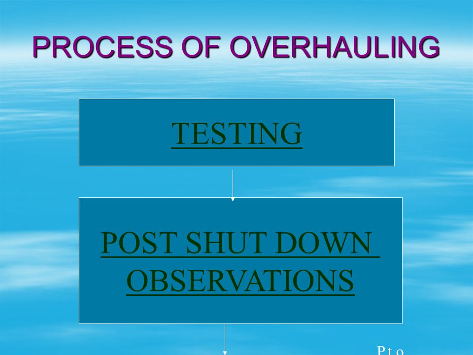 PROCESS OF OVERHAULING TESTING POST SHUT DOWN OBSERVATIONS P.t.o