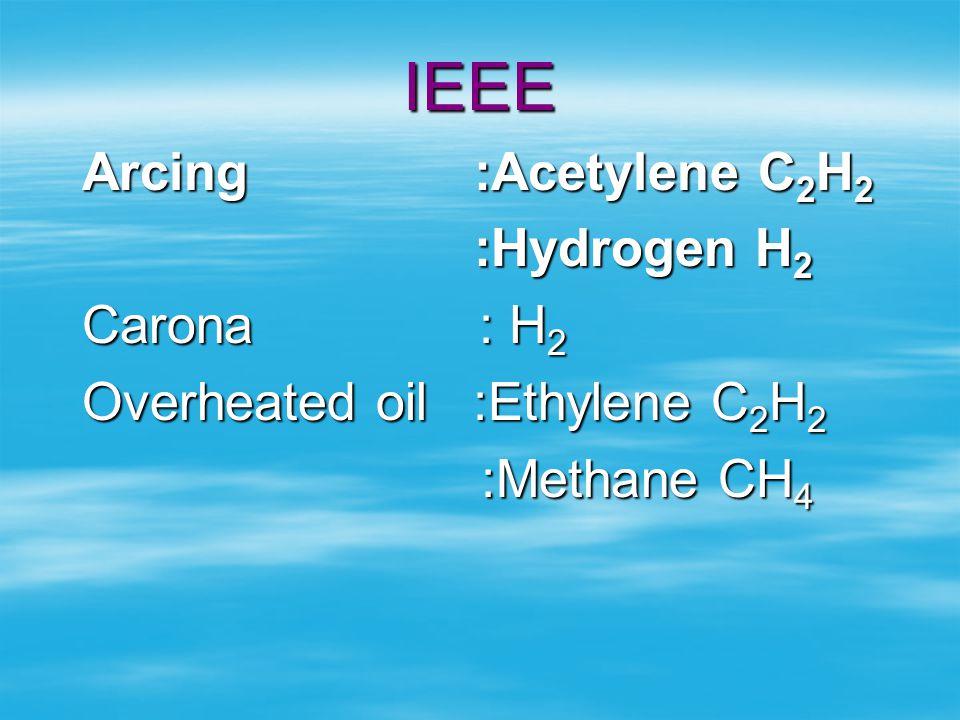  KEY GAS : Hydrogen  ARCING : Between leads. Leads to coil.  KEY GAS :Acetylene, Hydrogen