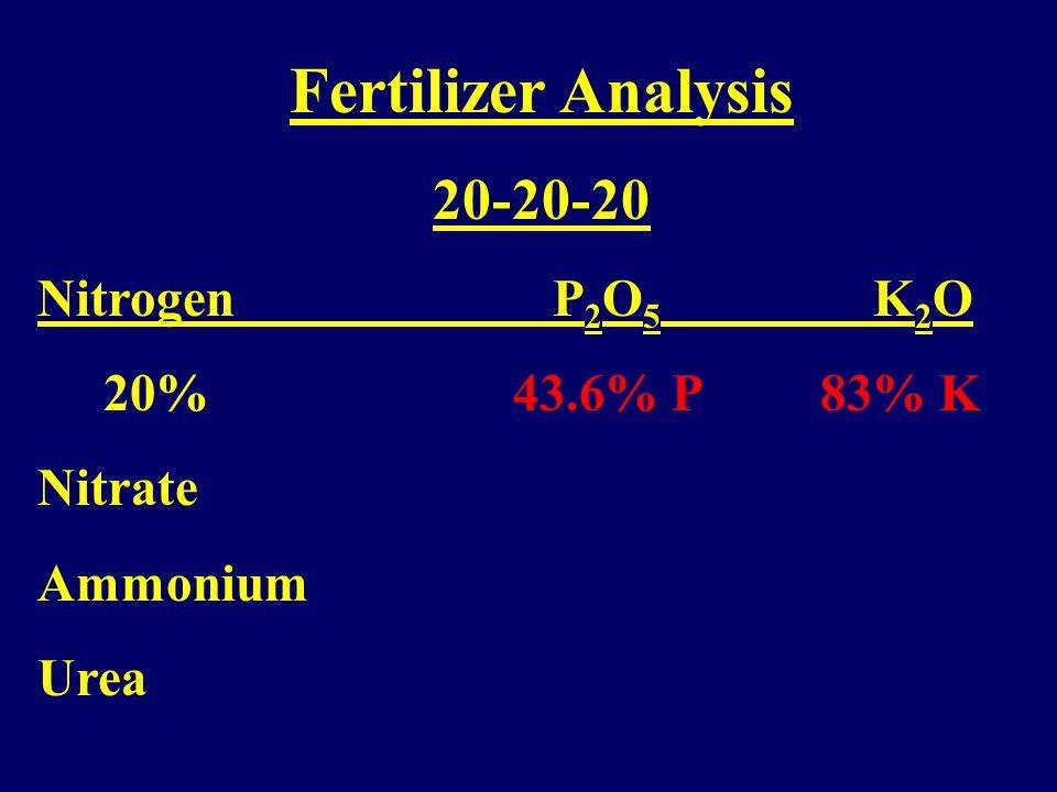 Fertilizer Label Phosphorus (P) & Potassium (K) Listed as % oxides.