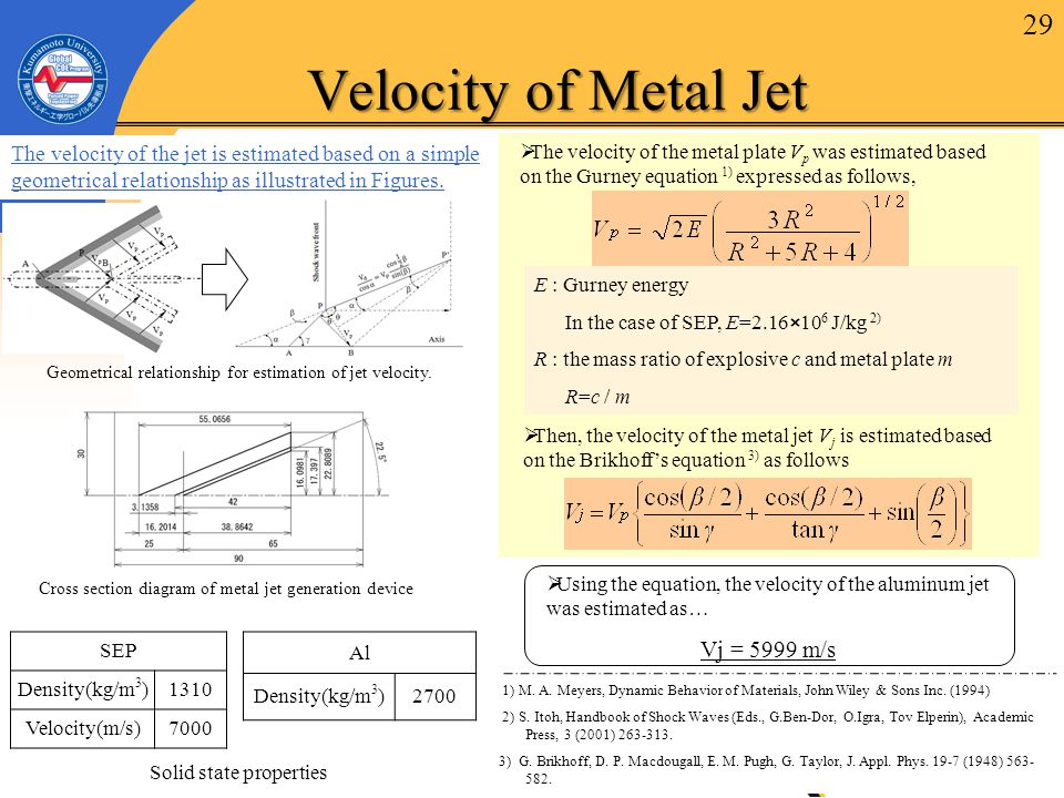 29  The velocity of the metal plate V p was estimated based on the Gurney equation 1) expressed as follows, E : Gurney energy In the case of SEP, E=2.16×10 6 J/kg 2) R : the mass ratio of explosive c and metal plate m R=c / m  Then, the velocity of the metal jet V j is estimated based on the Brikhoff's equation 3) as follows SEP Density(kg/m 3 )1310 Velocity(m/s)7000 Al Density(kg/m 3 )2700  Using the equation, the velocity of the aluminum jet was estimated as… Vj = 5999 m/s Cross section diagram of metal jet generation device 1) M.