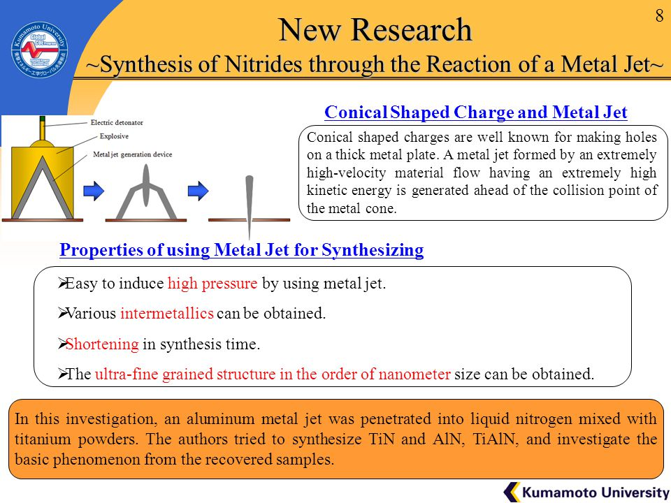 9Experimental  Experimental Devices  Experimental Method and Conditions  Penetration Experiments  Velocity of Metal Jet 9