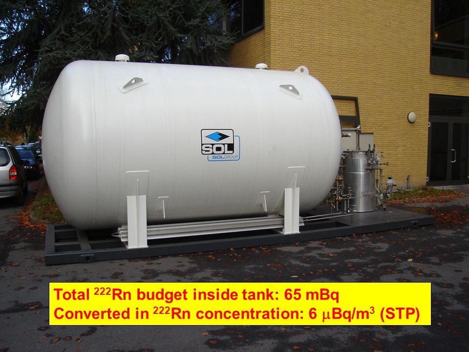 Total 222 Rn budget inside tank: 65 mBq Converted in 222 Rn concentration: 6  Bq/m 3 (STP)
