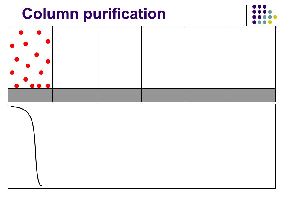 Column purification