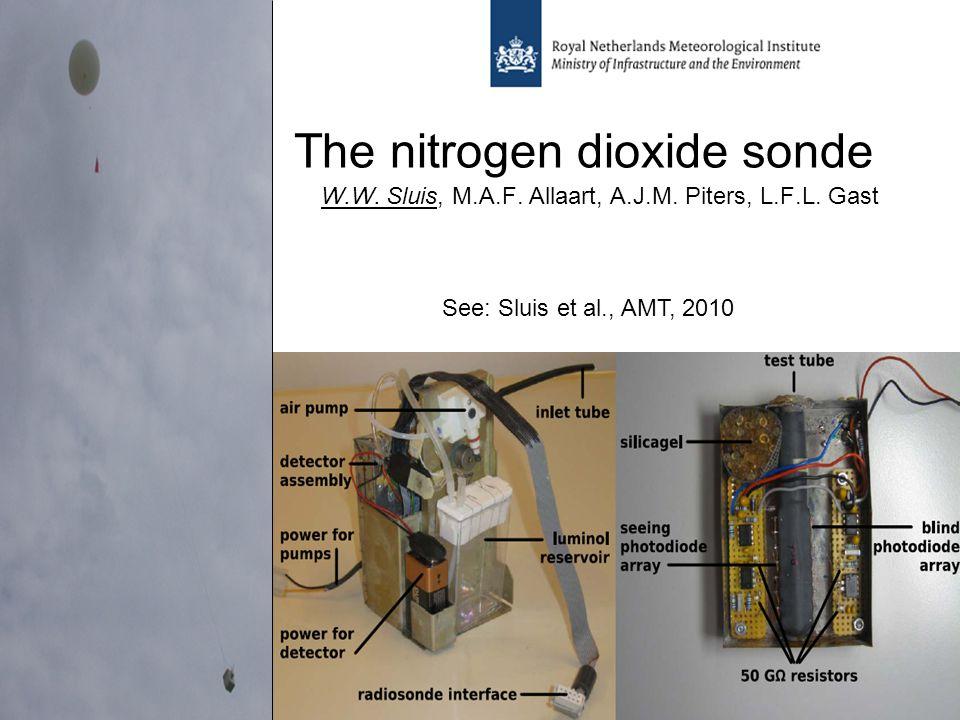 W.W. Sluis, M.A.F. Allaart, A.J.M. Piters, L.F.L. Gast The nitrogen dioxide sonde See: Sluis et al., AMT, 2010