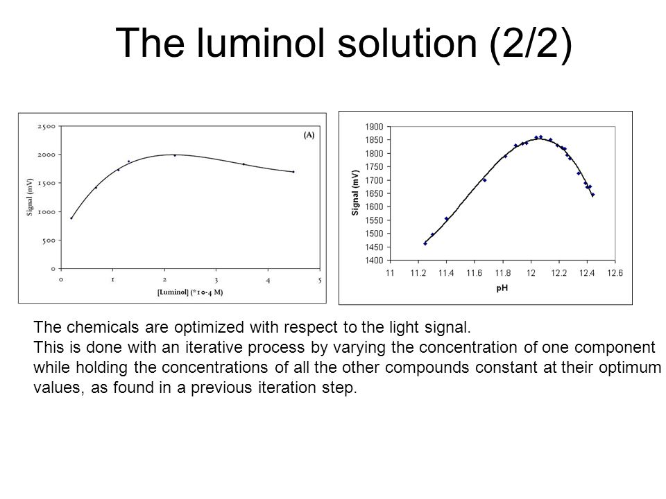 The luminol solution (2/2) The chemicals are optimized with respect to the light signal.