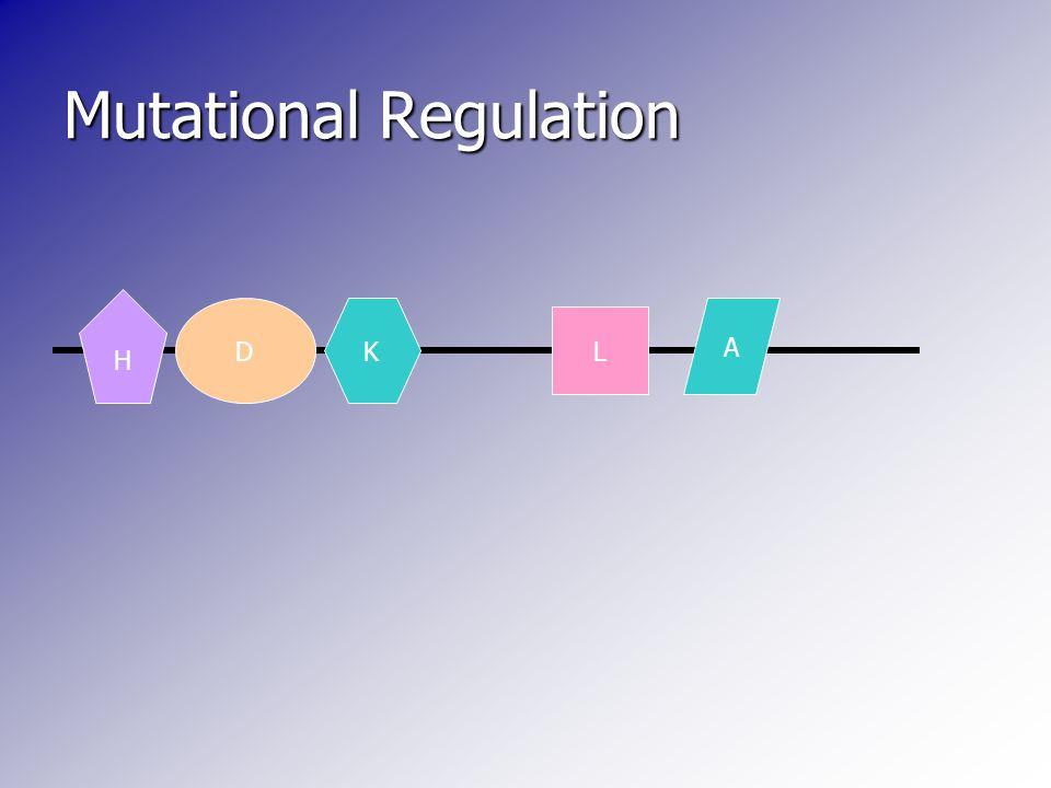 Mutational Regulation D L A K H