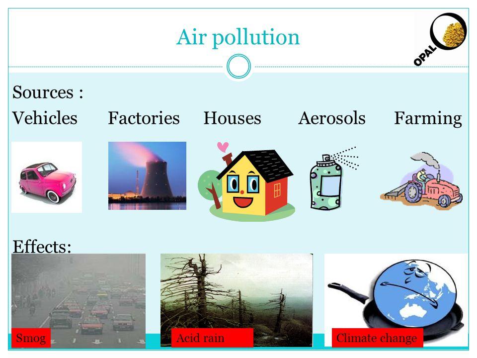 Air pollution Sources : VehiclesFactoriesHousesAerosolsFarming Effects: SmogAcid rainClimate change