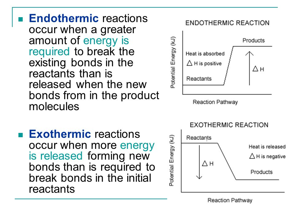 Endothermic reactions occur when a greater amount of energy is required to break the existing bonds in the reactants than is released when the new bon