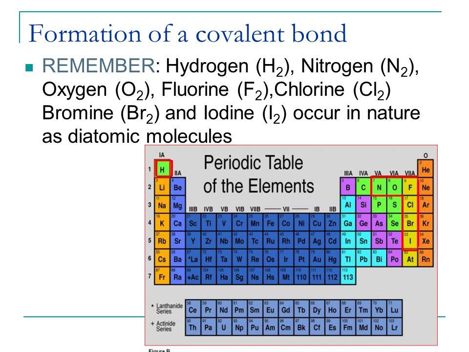 Formation of a covalent bond REMEMBER: Hydrogen (H 2 ), Nitrogen (N 2 ), Oxygen (O 2 ), Fluorine (F 2 ),Chlorine (Cl 2 ) Bromine (Br 2 ) and Iodine (I