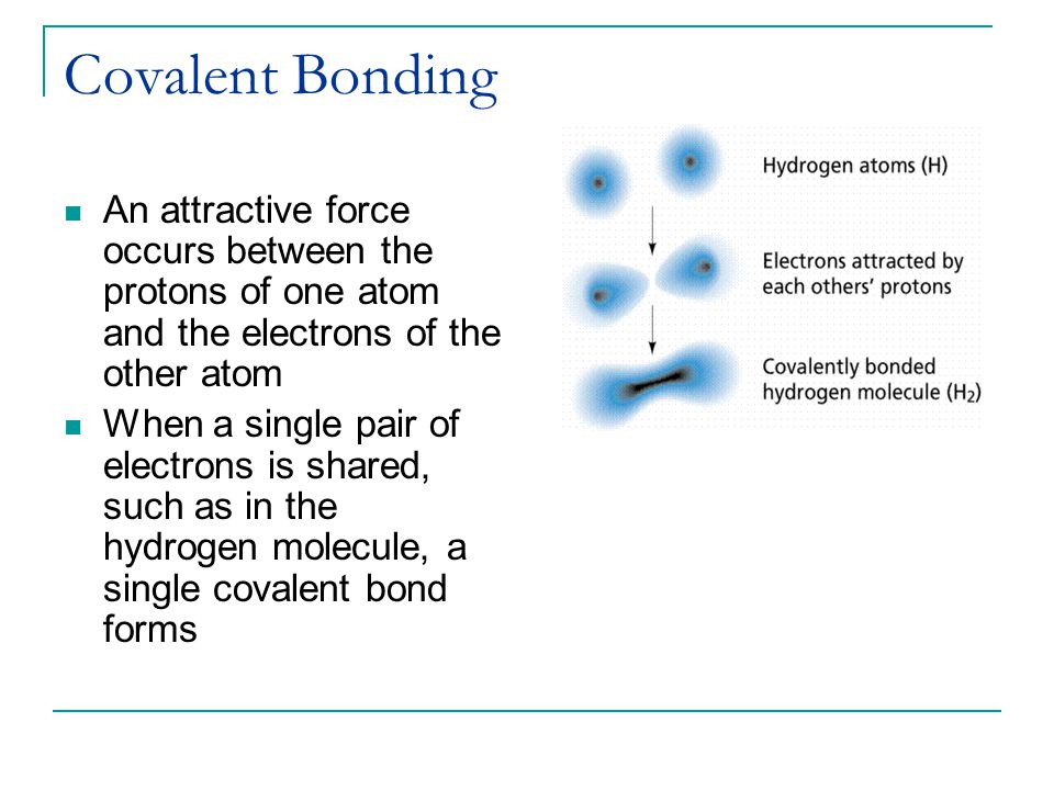 Covalent Bonding An attractive force occurs between the protons of one atom and the electrons of the other atom When a single pair of electrons is sha