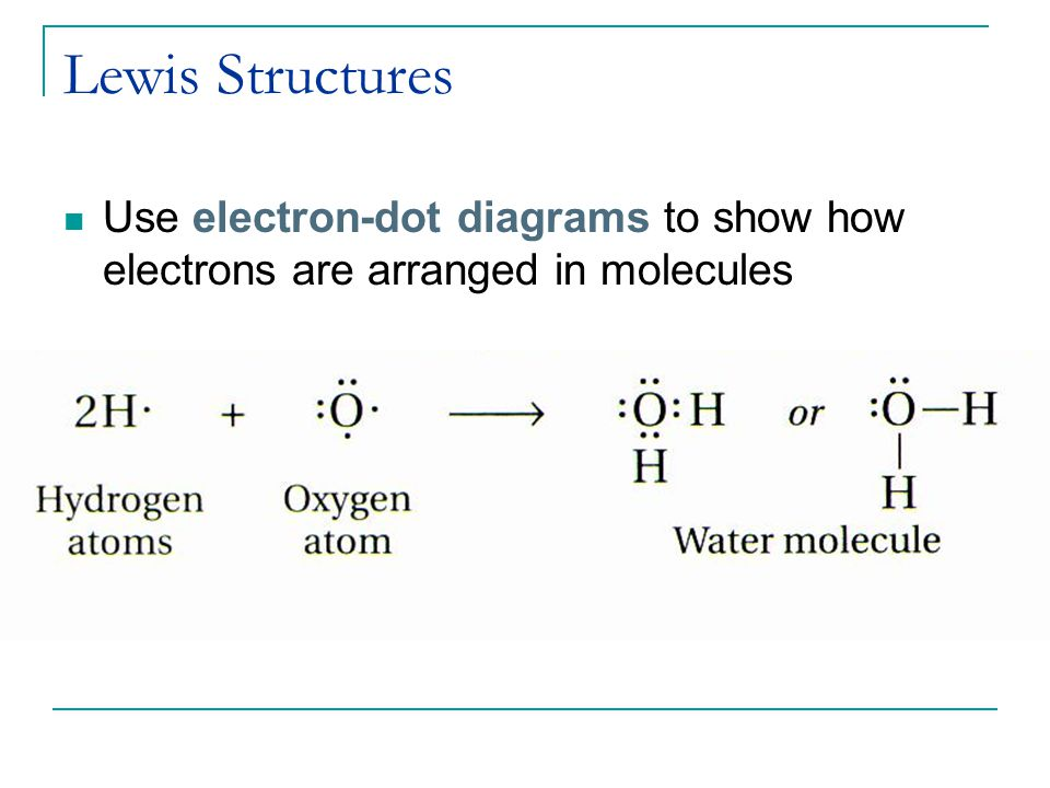 Lewis Structures Use electron-dot diagrams to show how electrons are arranged in molecules