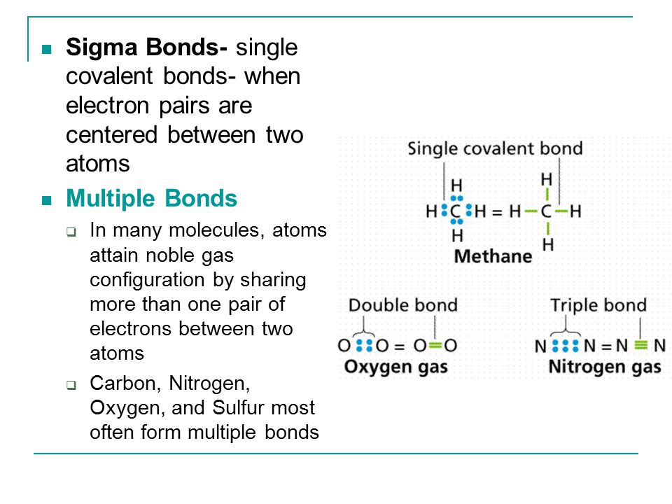 Sigma Bonds- single covalent bonds- when electron pairs are centered between two atoms Multiple Bonds  In many molecules, atoms attain noble gas conf