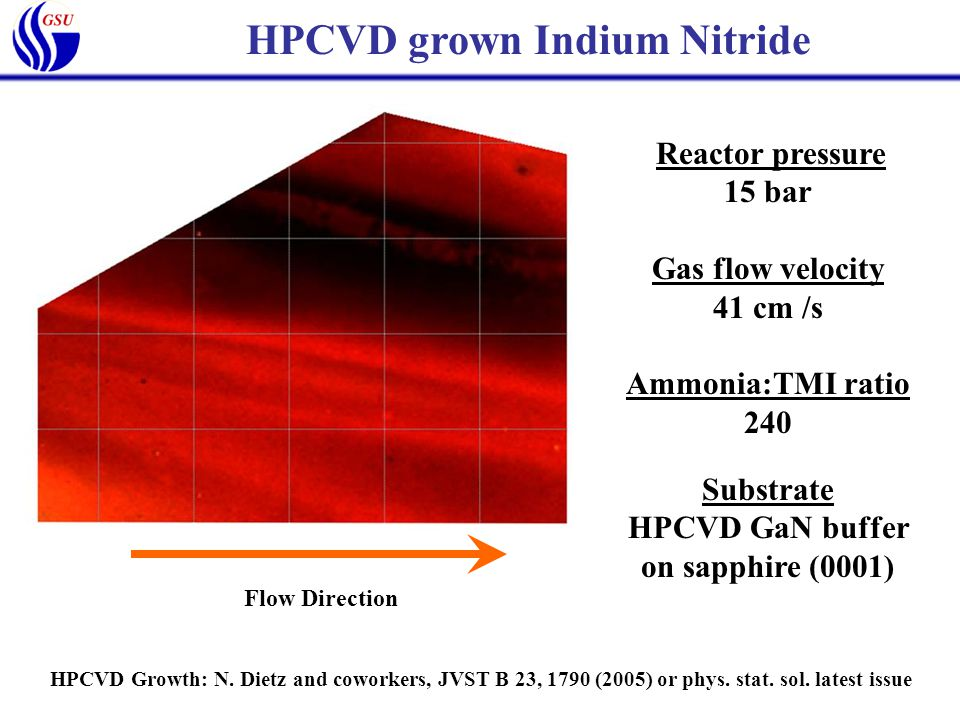 Flow Direction Reactor pressure 15 bar Gas flow velocity 41 cm /s Ammonia:TMI ratio 240 Substrate HPCVD GaN buffer on sapphire (0001) HPCVD grown Indi