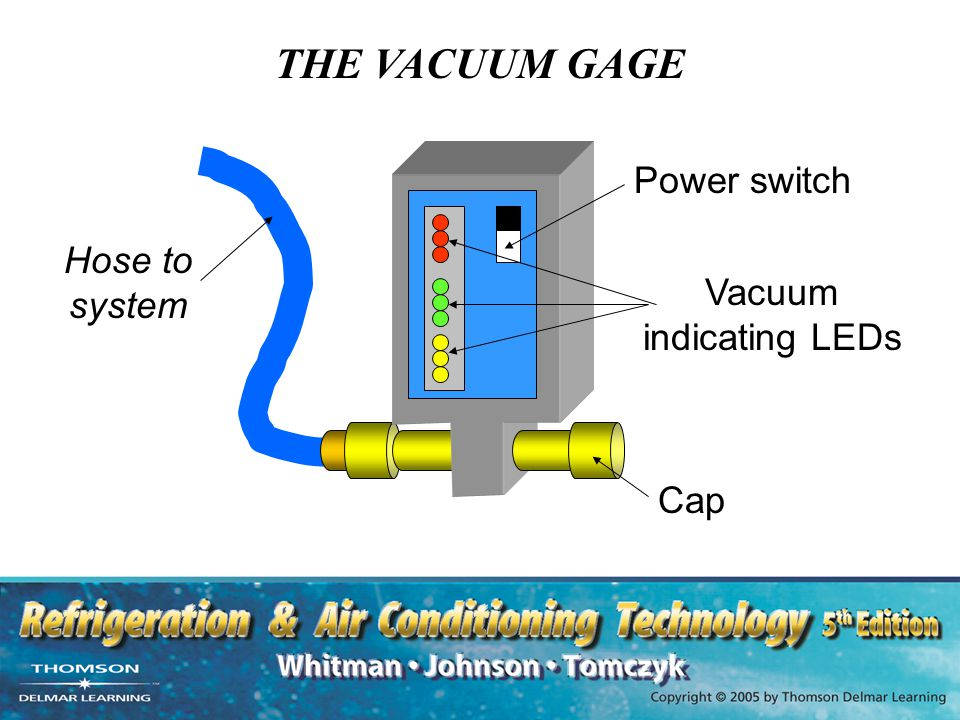 THE VACUUM GAGE Hose to system Cap Power switch Vacuum indicating LEDs
