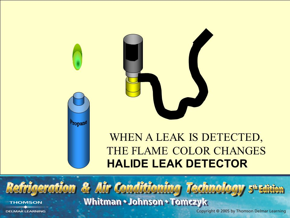 WHEN A LEAK IS DETECTED, THE FLAME COLOR CHANGES HALIDE LEAK DETECTOR