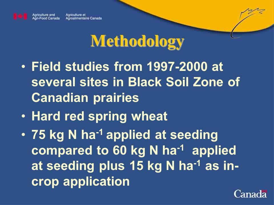 Methodology Field studies from 1997-2000 at several sites in Black Soil Zone of Canadian prairies Hard red spring wheat 75 kg N ha -1 applied at seedi