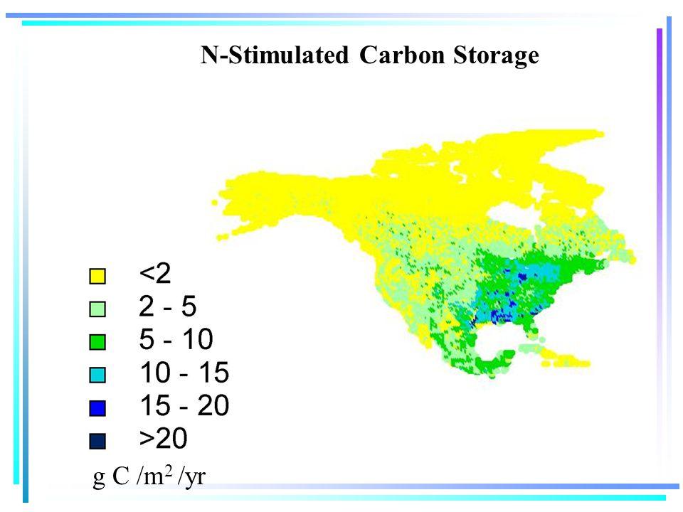 N-Stimulated Carbon Storage g C /m 2 /yr