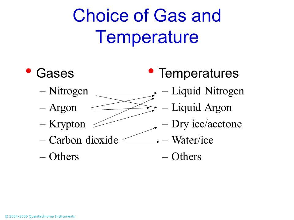 © 2004-2006 Quantachrome Instruments Choice of Gas and Temperature Gases –Nitrogen –Argon –Krypton –Carbon dioxide –Others Temperatures –Liquid Nitrog