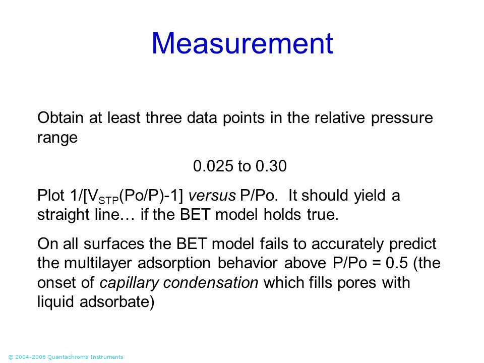 © 2004-2006 Quantachrome Instruments Measurement Obtain at least three data points in the relative pressure range 0.025 to 0.30 Plot 1/[V STP (Po/P)-1