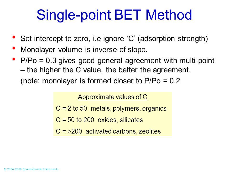 © 2004-2006 Quantachrome Instruments Set intercept to zero, i.e ignore 'C' (adsorption strength) Monolayer volume is inverse of slope. P/Po = 0.3 give
