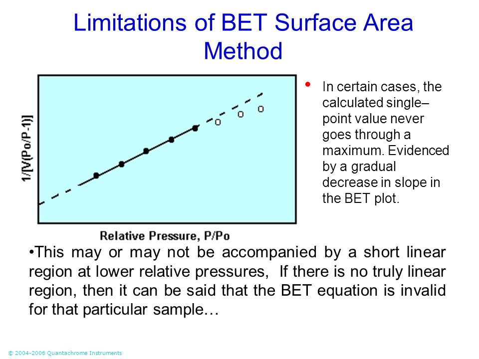 © 2004-2006 Quantachrome Instruments Limitations of BET Surface Area Method In certain cases, the calculated single– point value never goes through a