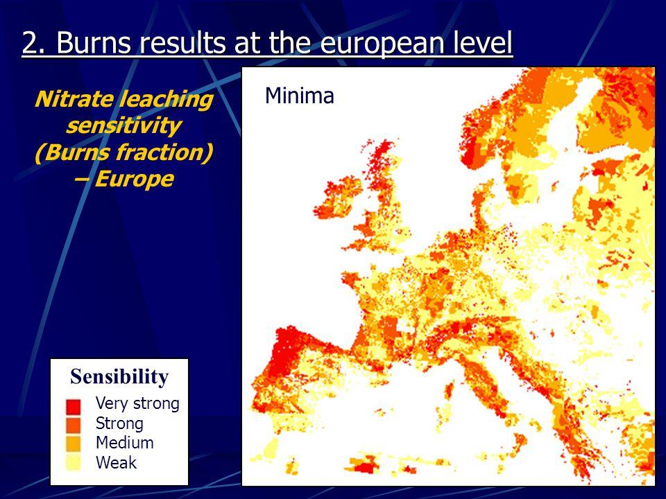 2. Burns results at the european level Nitrate leaching sensitivity (Burns fraction) – Europe Very strong Strong Medium Weak Sensibility Minima