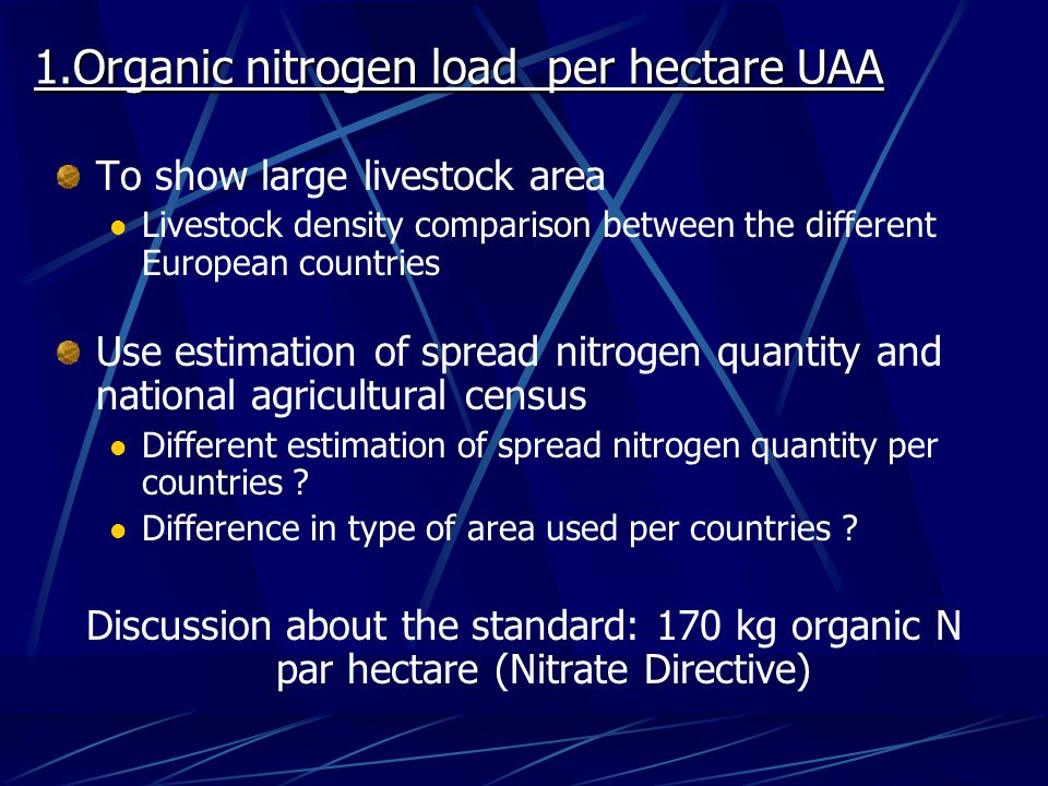 1.Organic nitrogen load per hectare UAA To show large livestock area Livestock density comparison between the different European countries Use estimation of spread nitrogen quantity and national agricultural census Different estimation of spread nitrogen quantity per countries .