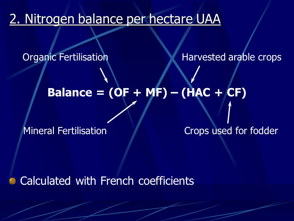 2. Nitrogen balance per hectare UAA Calculated with French coefficients Mineral Fertilisation Organic Fertilisation Balance = (OF + MF) – (HAC + CF) H