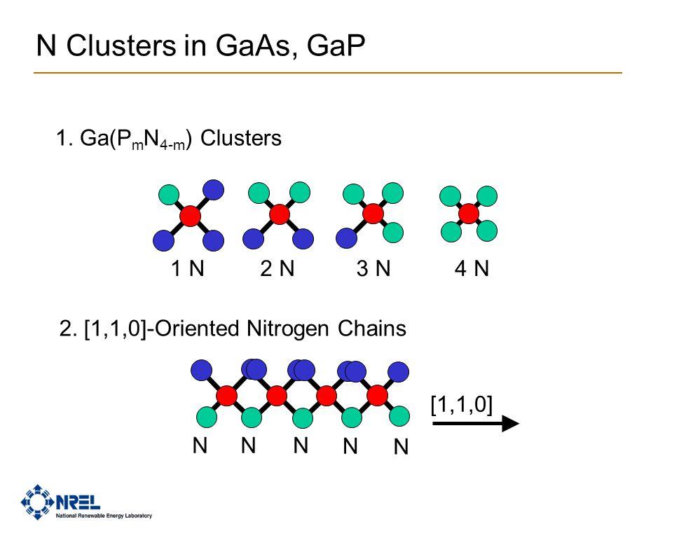 N Clusters in GaAs, GaP 1. Ga(P m N 4-m ) Clusters 2.