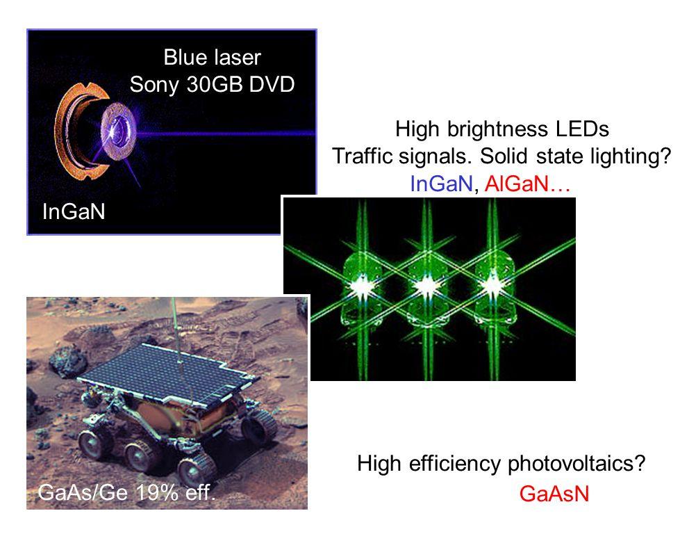 Zinc-Blende InGaN Alloys Despite large defect density InGaN alloys emit Time resolved PL – many length (time) scales Theory: Bulk InGaN alloys emit weakly Q.