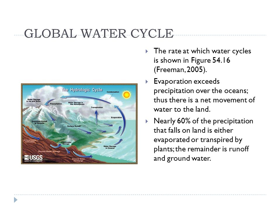 GLOBAL WATER CYCLE  The rate at which water cycles is shown in Figure 54.16 (Freeman, 2005).  Evaporation exceeds precipitation over the oceans; thu