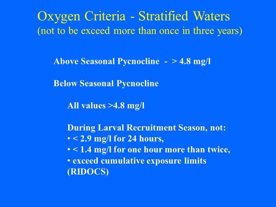 Above Seasonal Pycnocline - > 4.8 mg/l Below Seasonal Pycnocline All values >4.8 mg/l During Larval Recruitment Season, not: < 2.9 mg/l for 24 hours, < 1.4 mg/l for one hour more than twice, exceed cumulative exposure limits (RIDOCS) Oxygen Criteria - Stratified Waters (not to be exceed more than once in three years)