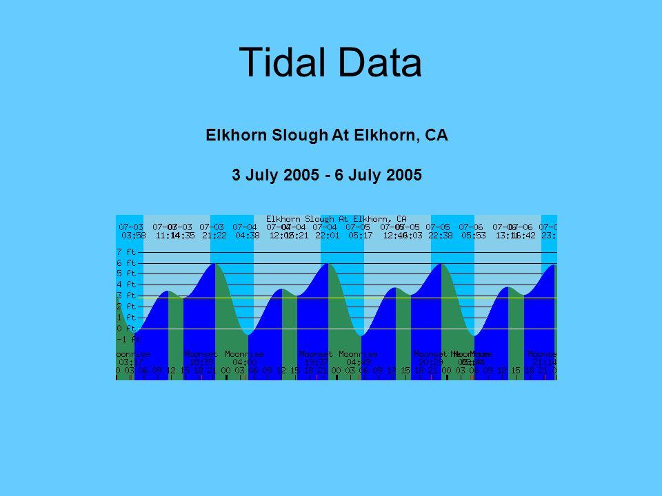 Tidal Data Elkhorn Slough At Elkhorn, CA 3 July 2005 - 6 July 2005