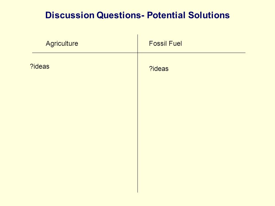Discussion Questions- Potential Solutions AgricultureFossil Fuel ideas